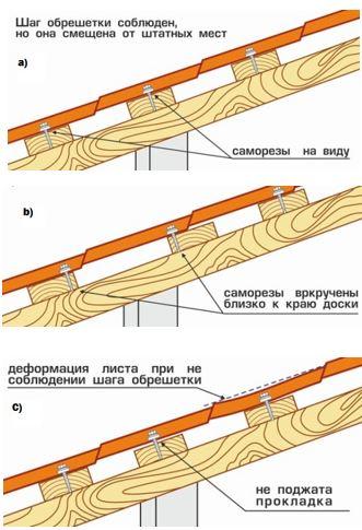 стропильная система под металлочерепицу